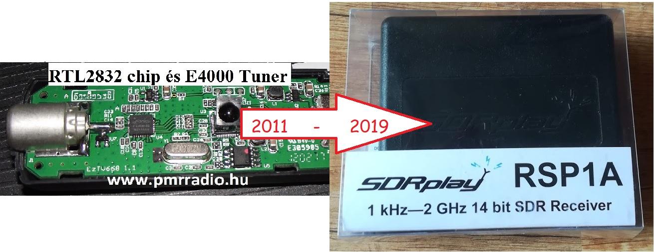 SDR rádió vevők egy SWL szemével